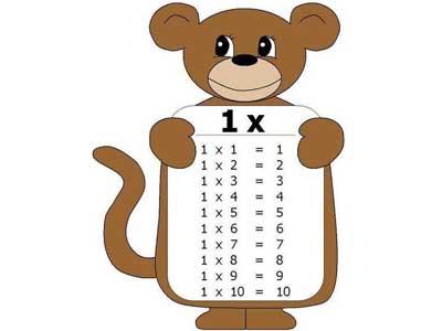 Таблиця множення «Звірятко»