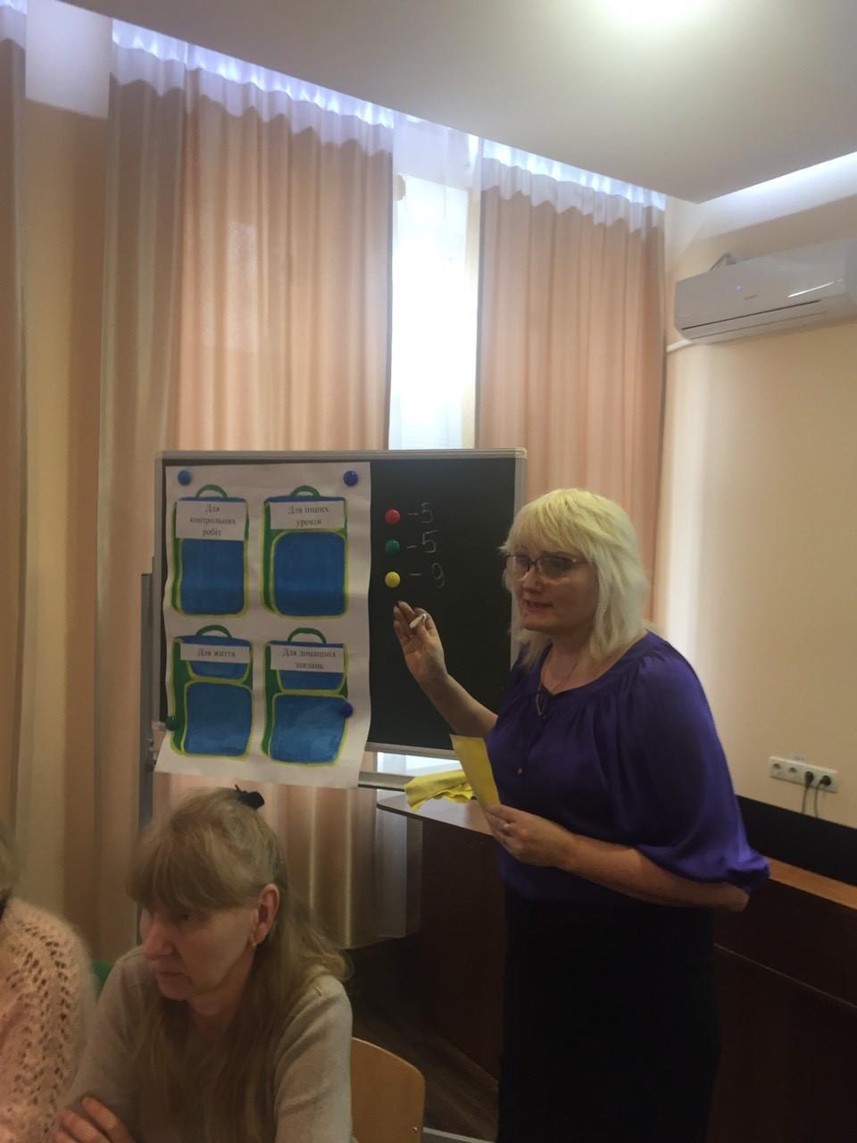 Ігри на уроках української мови