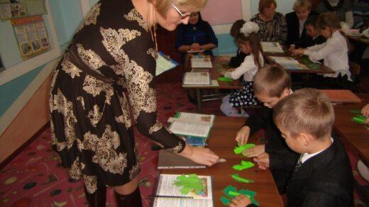 Групова робота на уроках в початковій школі